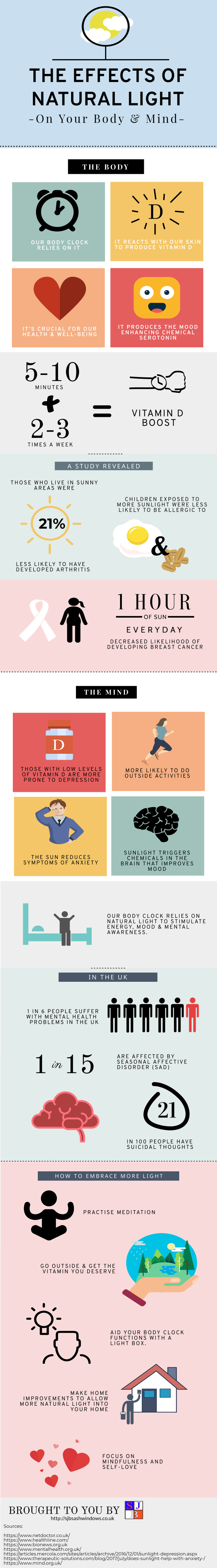 Natural Light Infographic Mental Health