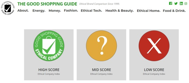 The Good Shopping Guide ethical ratings